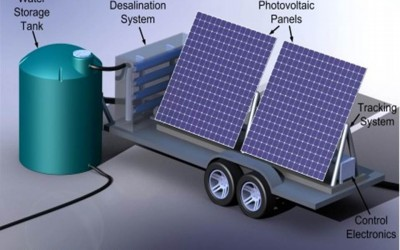 Technological solutions to water supply